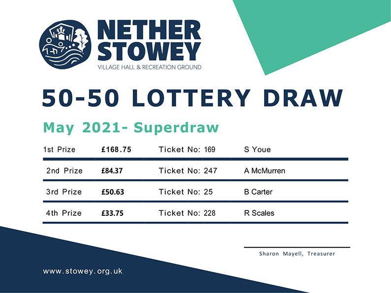Nether Stowey 50-50 Lottery May 2021