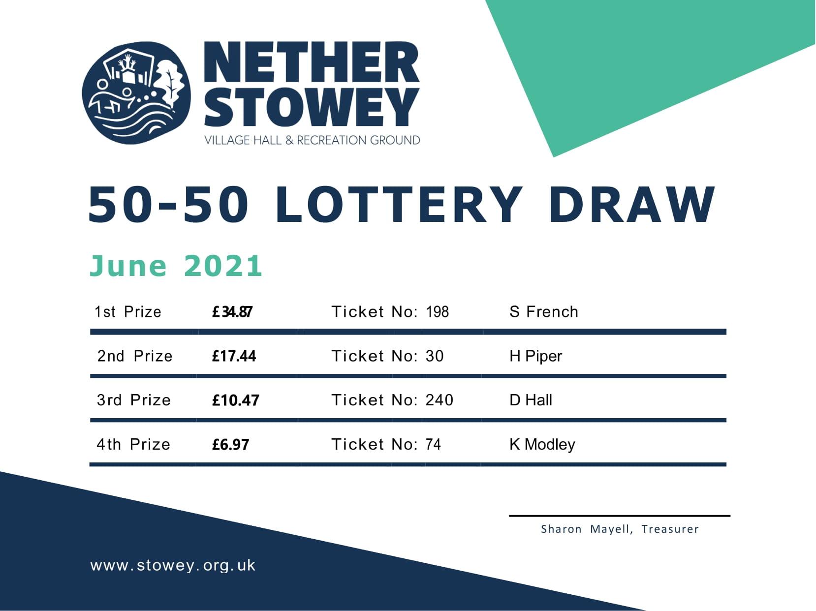 Nether Stowey 50-50 Lottery June 2021