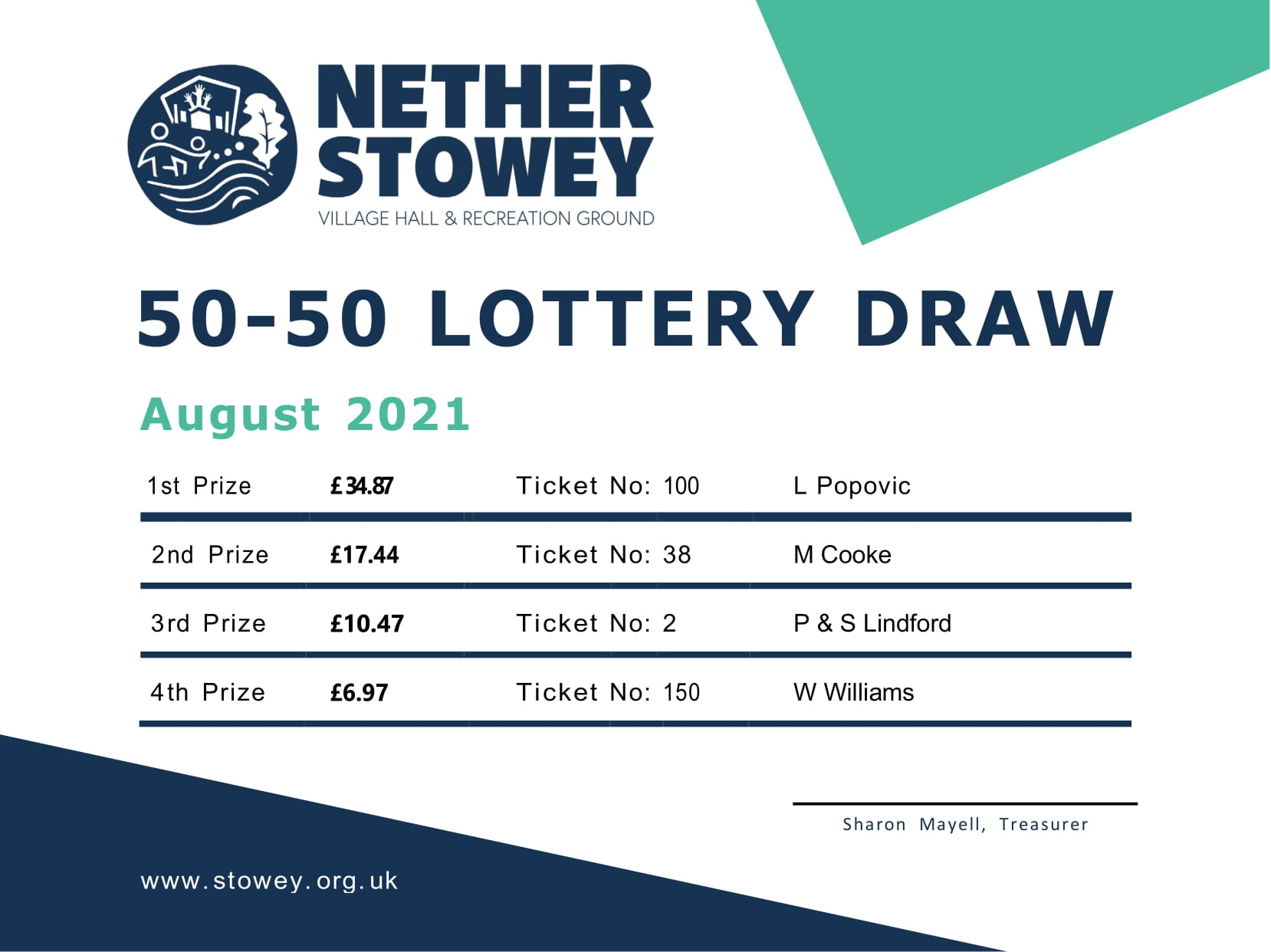 Nether Stowey 50-50 Lottery August 2021