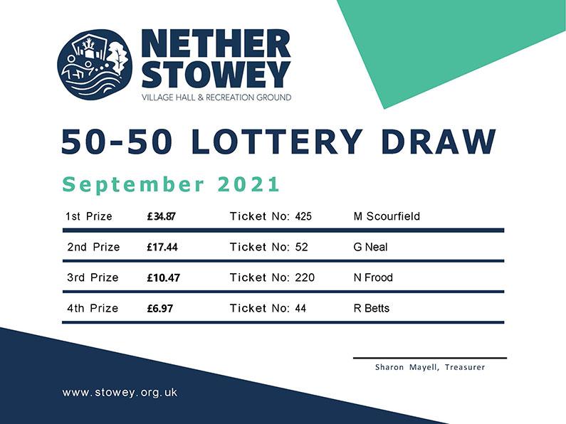 Nether Stowey 50-50 Lottery September 2021